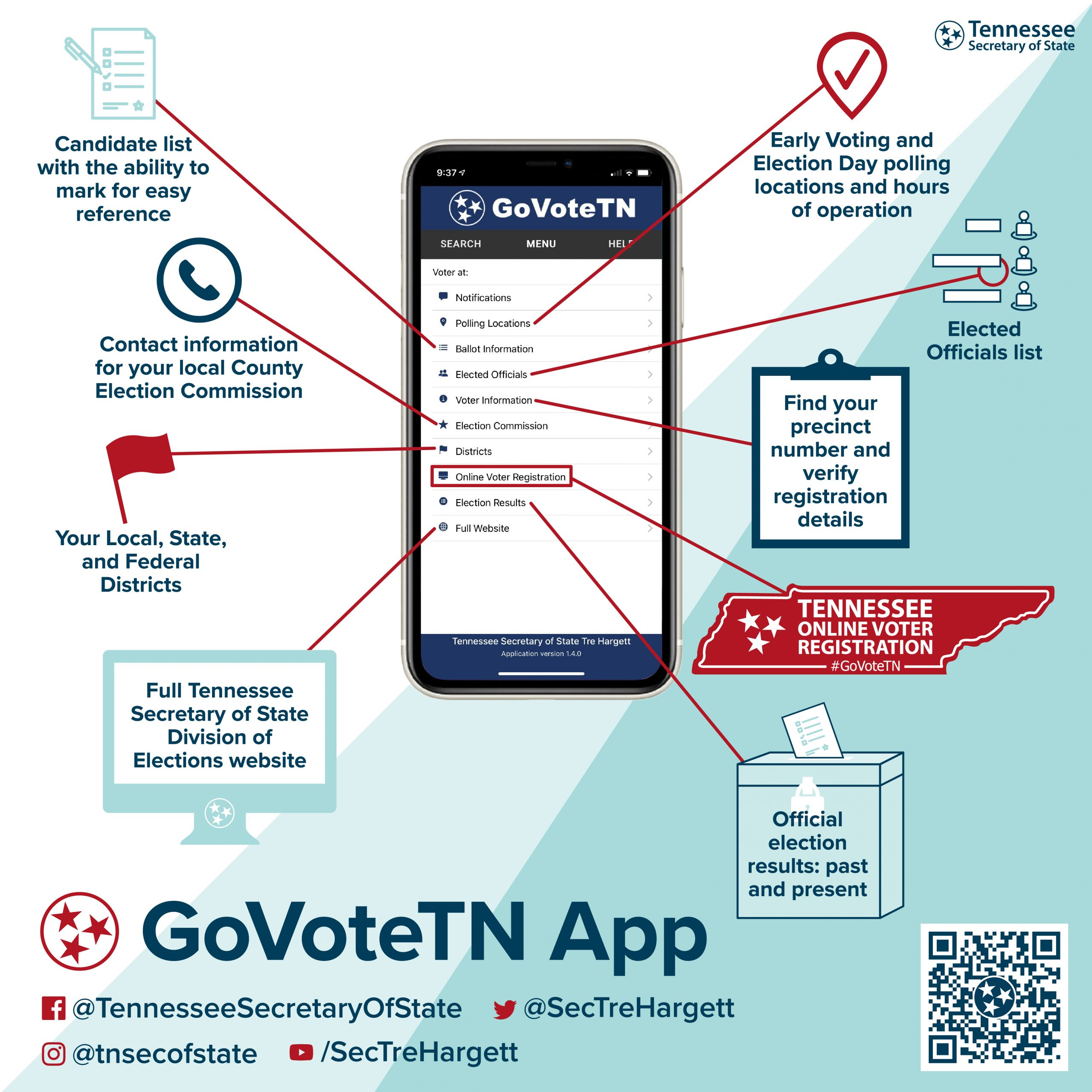How to register to vote on your mobile phone infographic